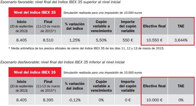 ejemplo activobank ibex up 5.5 2