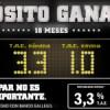 Depósito Ganador de Banco Gallego