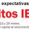 Depósito Ibex Up de ActivoBank