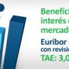 Depósito Euribor Plus Onetic de Novacaixagalicia