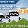 On Deposito Cumbre de Caixa Galicia