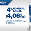 On Depósito Triple Oportunidad de Caixa Galicia
