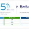 Depósito 5,5% TAE a 12 meses de Citibank