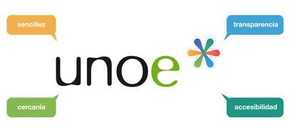 unoe-bankimia.com_